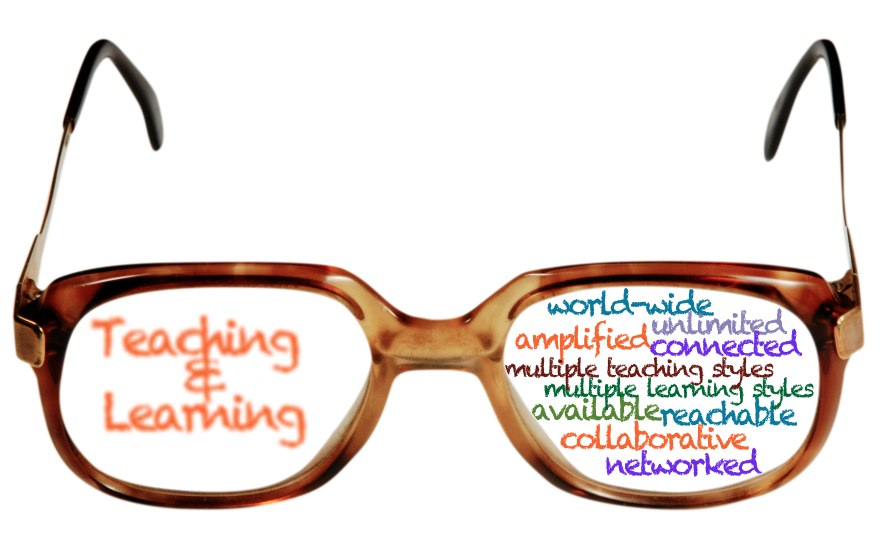 Image result for learning lens
