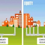 Does Geography influence Equity